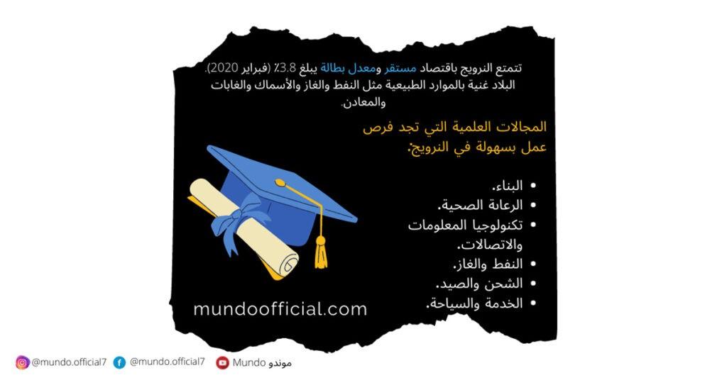 العمل في النرويج للطلاب العرب