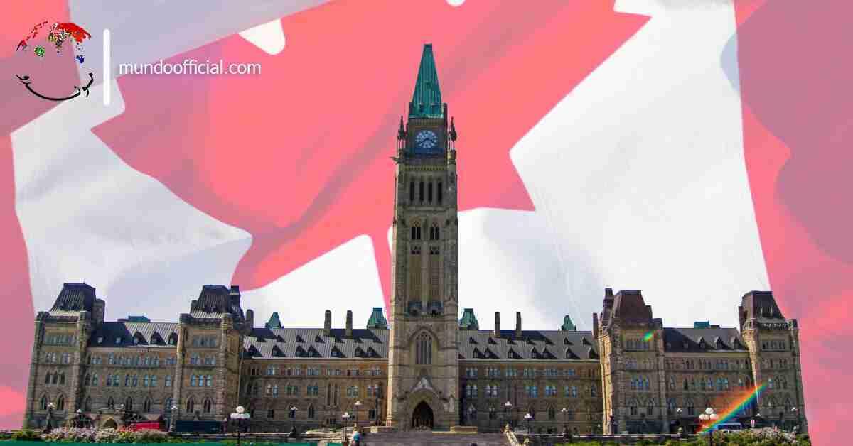 تكاليف الدراسة والمعيشة في كندا 2021 للطلاب – دليل تفصيلي من الألف للياء !